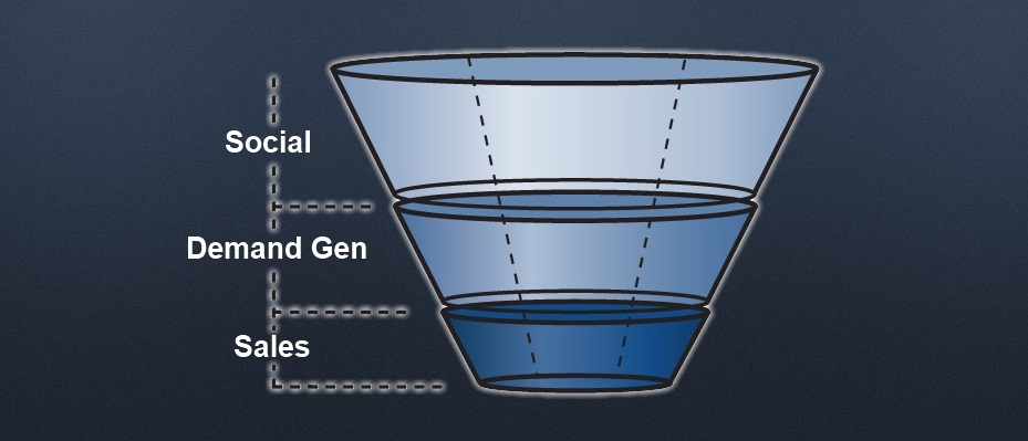 RevenueFunnel2